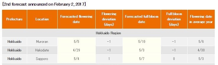 Cherry Blossom Forecast, 2nd release, 2017