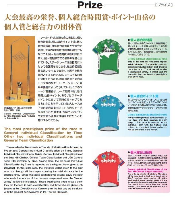 ツール・ド・北海道2016の賞